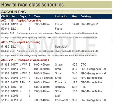 college course section number how to read class schedules reynolds community college