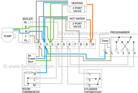 s plan wiring diagram with underfloor heating wiring