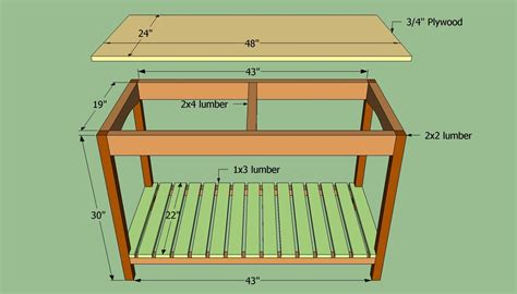 Us Home Decor Diy Kitchen Island Plans The Decoras Jchansdesigns