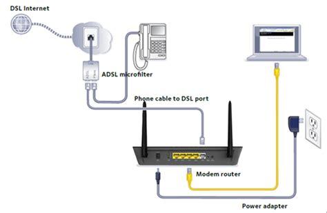 set   install  netgear   dsl connection answer netgear support