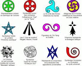 symbol le symboles