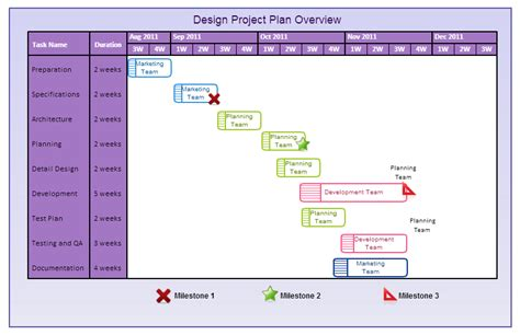 creating a project plan template gantt chart templates to instantly create project