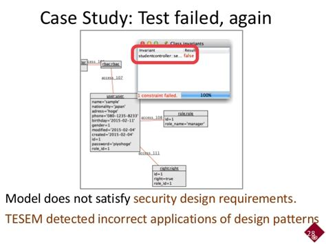 Pattern Test Failed | tesem a tool for verifying security design pattern