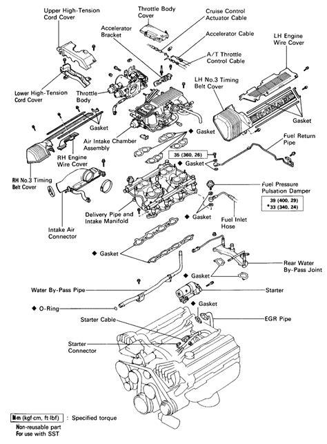 starter motor    lexus ls located