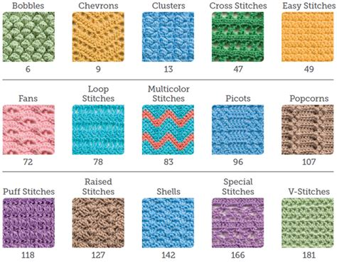 Coffee Cup Designs by Creativity Awaits Crochet Coffee Cozy Patterns Stitch