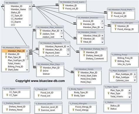 images  microsoft access programming tutorials