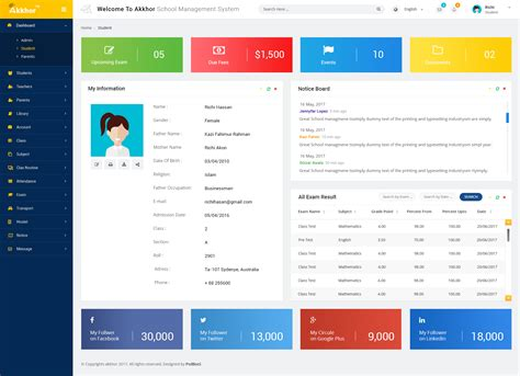 Themeforest School Management System | admin akkhor school management system psd by psdboss