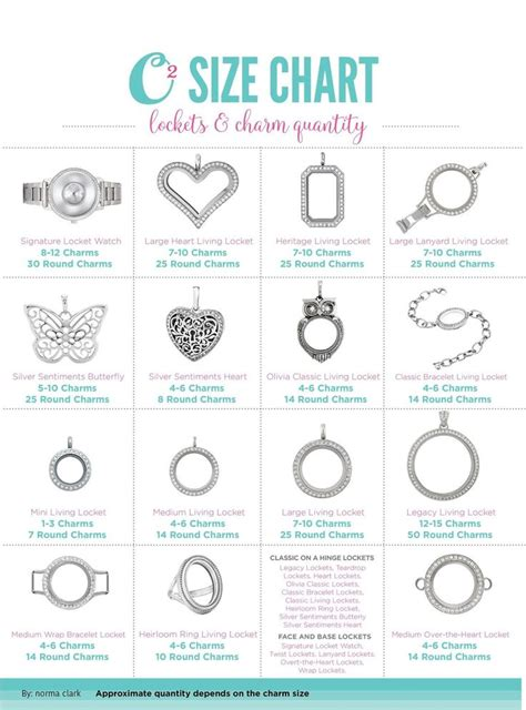 Origami Owl Sizes - 25 best ideas about living lockets on