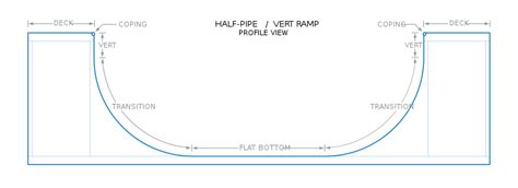 How To Design Your Own House Plans file half pipe vert ramp svg wikimedia commons