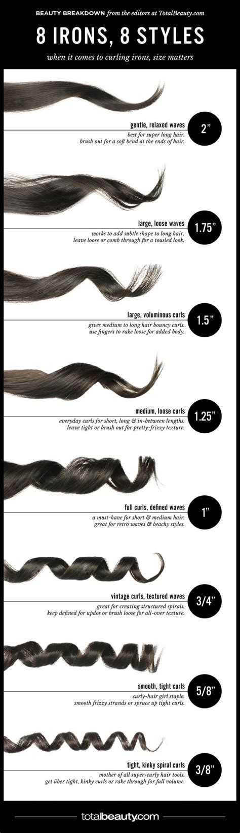 what is the best size curling iron for medium length hair yhat is thin how curling iron sizes affect the curl results black