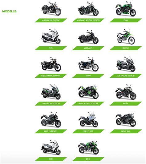 Kawasaki Motorrad Konfigurator by Hofrichter Motorraeder Start