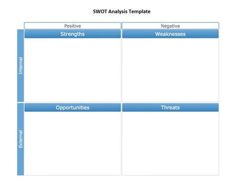 swot analysis template excel www imgkid the image