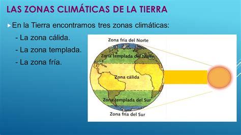 zonas climaticas de espana las sociales 4 186 unidad 5 los climas ppt descargar