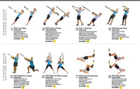 beginner trx workout pdf eoua