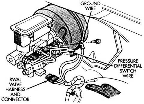 Abs Brake System Installation Repair Guides All Wheel Anti Lock Brake System Abs