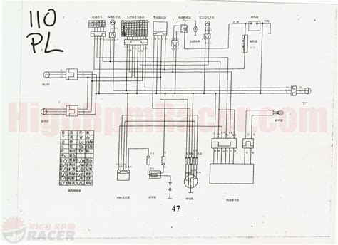motorcycle parts diagram panther atv 110pl wiring diagram 0 01 sunlpartsonline