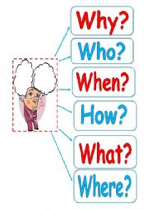 wh questions printable flash cards question words flashcards