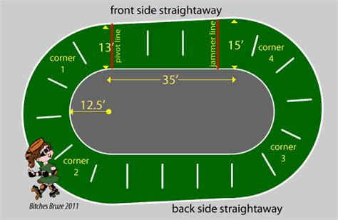 derby track derby track dimensions pictures to pin on pinsdaddy