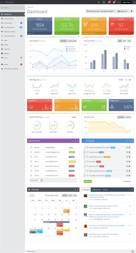 5 best responsive html5 admin dashboard panel templates