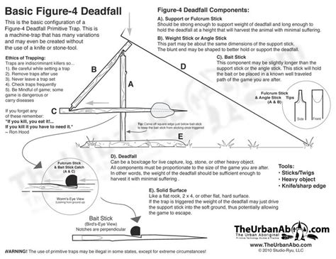 figure 4 trap diagram best image of how to make your own figure 4 deadfall trap