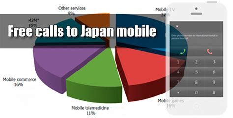 free mobile calls through how to call japan for free ievaphone