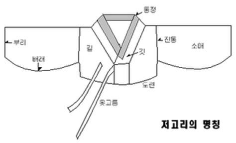 Celana Dalam G String Transparan Semi Rok 5763 all about korea hanbok pakaian tradisional korea selatan