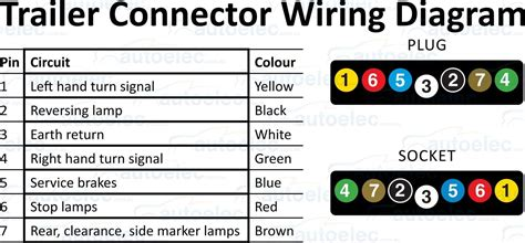 six prong trailer wiring diagram wiring diagram 2018
