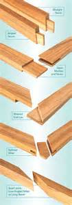 joinery illustration furniture and details pinterest