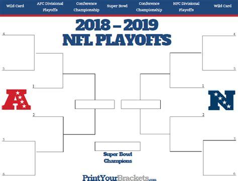 nfl playoff bracket template nfl playoff bracket 2018 19 printable