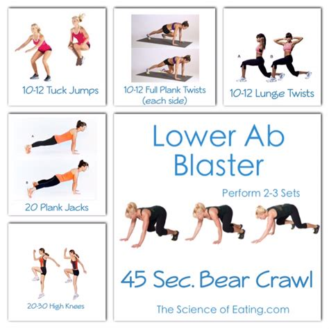 abs workouts  anna mackenzie wright musely