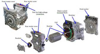Nissan Leaf Electric Motor Specification 2013 Nissan Leaf Integrated E Powertrain A Smaller