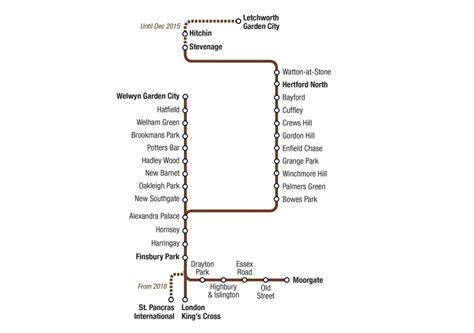 thameslink stops east coast mainline routes branches part 2 the hertford