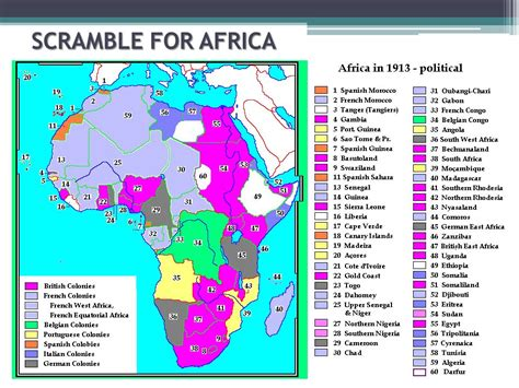 scramble for africa the 2nd era of imperialism ppt download