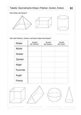 Ecken Block Formen by Geometrische K 246 Rper Fl 228 Chen Kanten Ecken Verlage Der