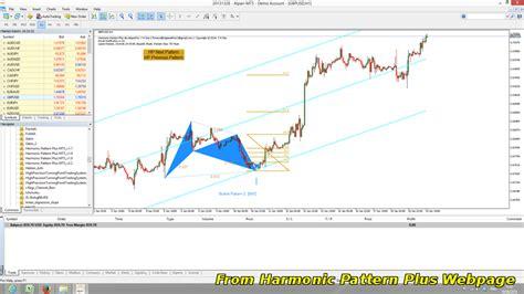pattern trading software harmonic trader harmonic pattern plus