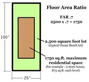 floor plan area calculator ob planning board adopts policy on acceptable deviations