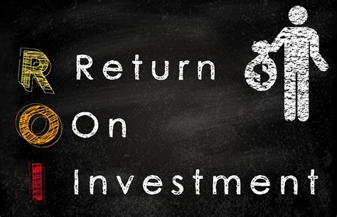 what is roi or return on investment