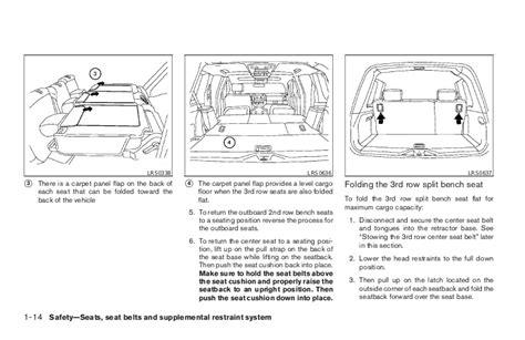 service manuals schematics 2006 nissan titan navigation system service manual auto repair manual online 2006 nissan armada security system chilton 2004