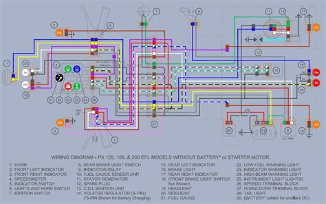 vespa px 125 disc wiring diagram 32 wiring diagram