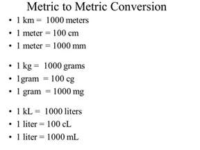 metric measurements ppt
