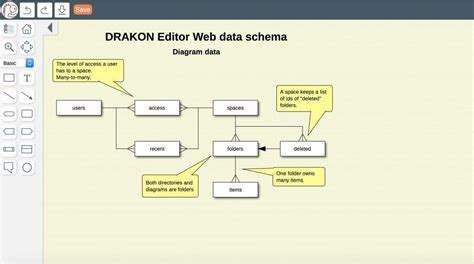 flowchart software for mac free flowchart software for mac best apps
