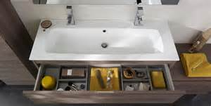 meuble vasque etroit