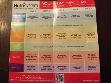 Where Can You Find Day Discounts After Lunch by Book Wine And Time Nutrisystem 5 Day Weight Loss Kit