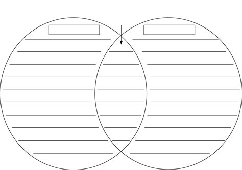 character venn diagram template venn diagram template character free