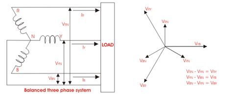 vector diagram generator vector diagram three phase vector diagram