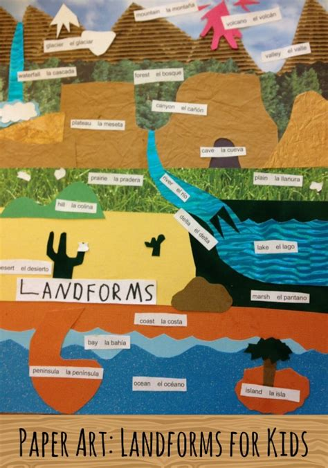 geography crafts for paper landforms for