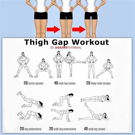 thigh gap workout getting in shape thigh