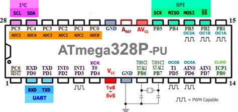 atmega328p pu pin diagram atmega328p pu pin diagram 28 images standalone