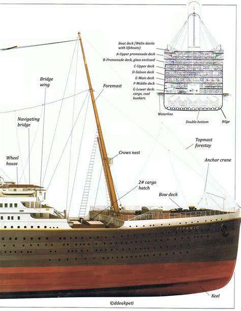 2d And 3d Interior Designer In West Delhi And Delhi Ncr by 100 Titanic Floor Plan Rms Titanic U2013 226 Nicos
