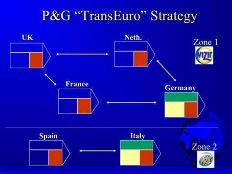 P G Mba Program by Mba 618 Global Strategy 2011